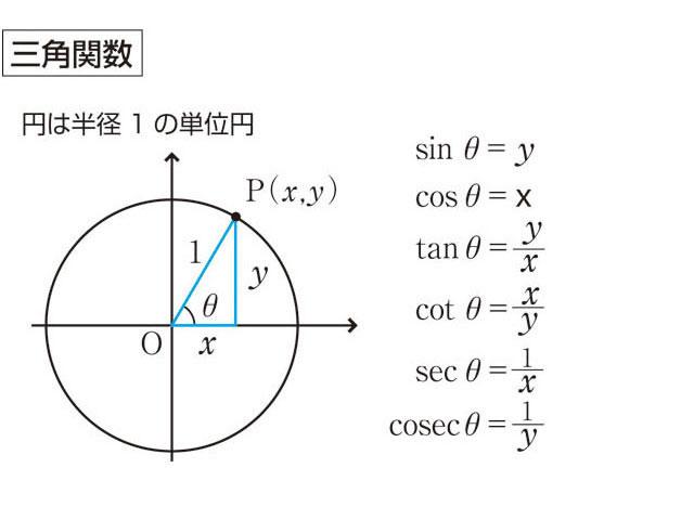 三角関数(さんかくかんすう)とは...