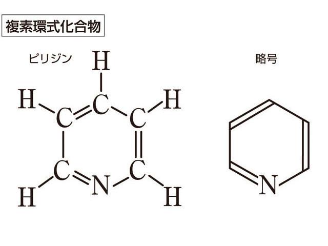 複素環式化合物(読み)ふくそかんしきかごうぶつ(英語表記)heterocyclic compound