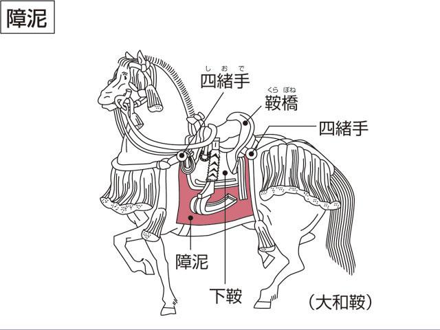 障泥/泥障(アオリ)とは - コト...