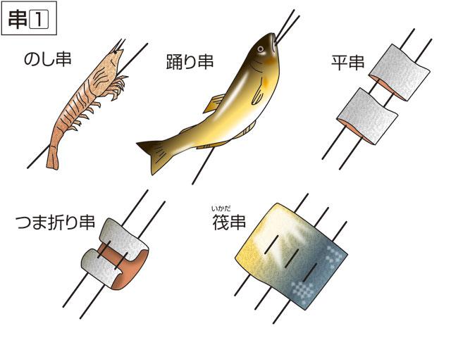 https://kotobank.jp/image/dictionary/daijisen/media/110853.jpg