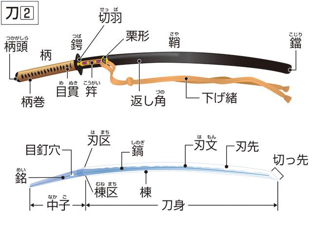https://kotobank.jp/image/dictionary/daijisen/media/113642.jpg