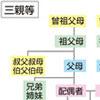 三親等(読み)サンシントウ