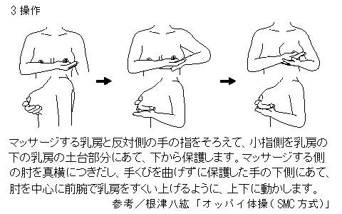 炎 マッサージ 乳腺