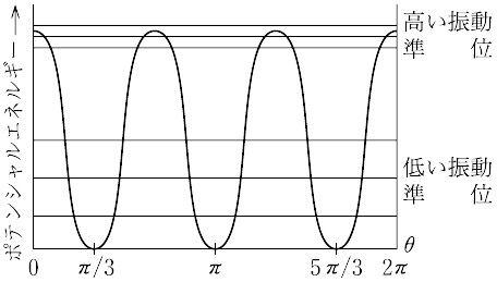 エネルギー ポテンシャル 万有引力のポテンシャルエネルギー ぽこラボ勉強ブログ
