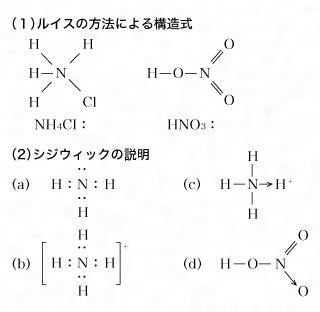 化学結合(かがくけつごう)とは -...
