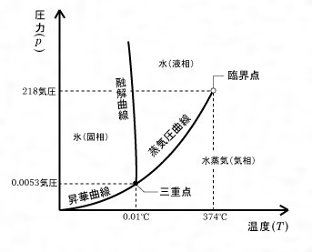 https://kotobank.jp/image/dictionary/nipponica/media/00140426000801.jpg