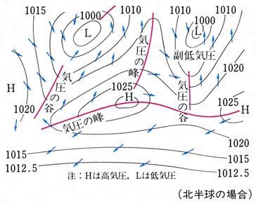 天気図を書こう - www013.upp.so-net.ne.jp