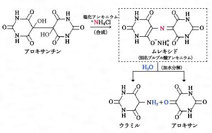 塩化 アンモニウム 化学式