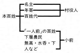 江戸時代とは - コトバンク