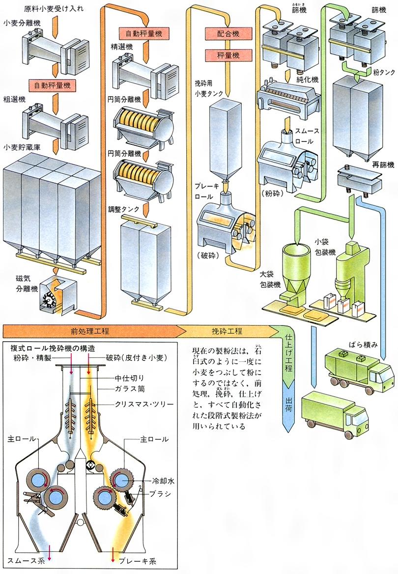 https://kotobank.jp/image/dictionary/nipponica/media/81306024002703.jpg
