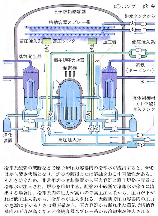 原子炉(げんしろ)とは - コトバ...