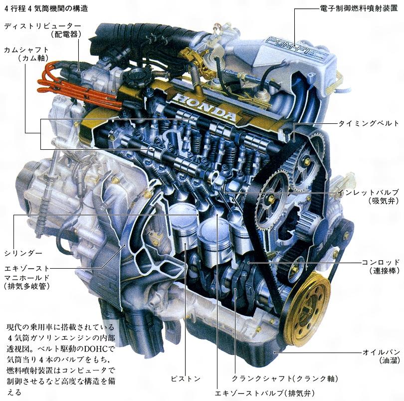 ガソリンエンジンとは - コトバンク