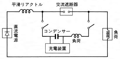 原理 漏電 ブレーカー