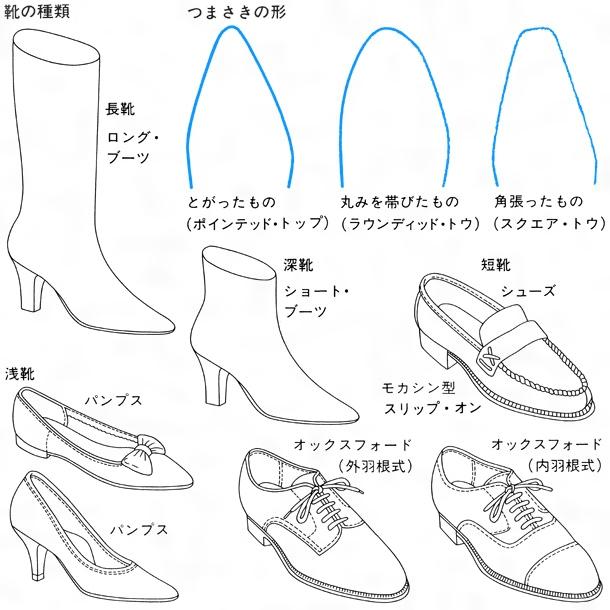 靴の種類とつまさきの形〔図A〕