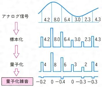 https://kotobank.jp/image/dictionary/nipponica/media/81306024005722.jpg