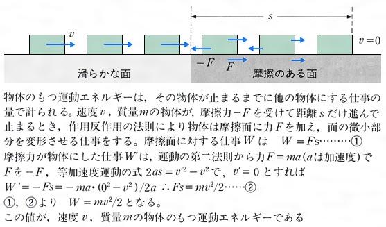 運動エネルギー(うんどうエネル...