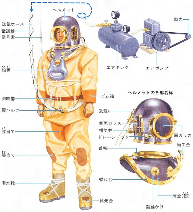 ヘルメット 潜水 マスク