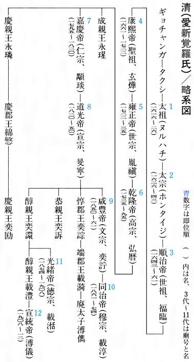 清とは - コトバンク