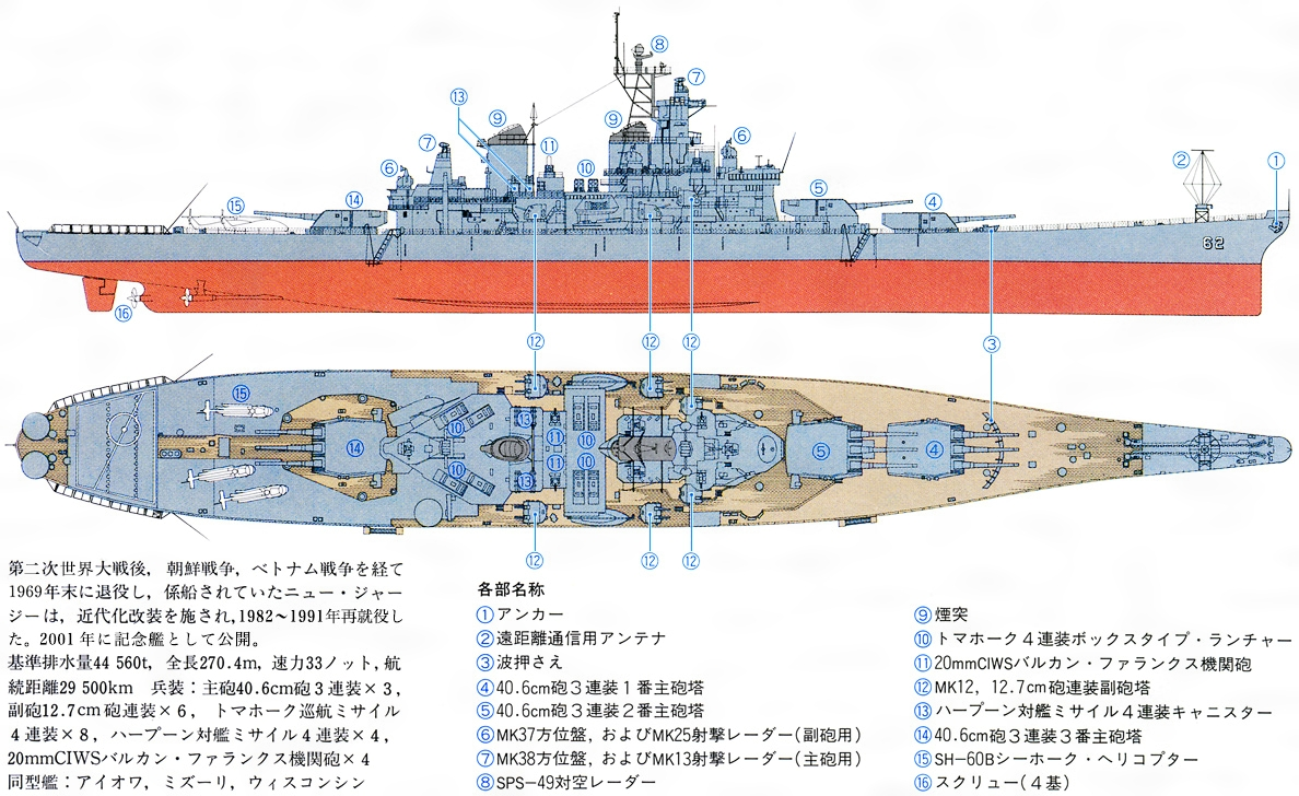 戦艦(せんかん)とは - コトバン...