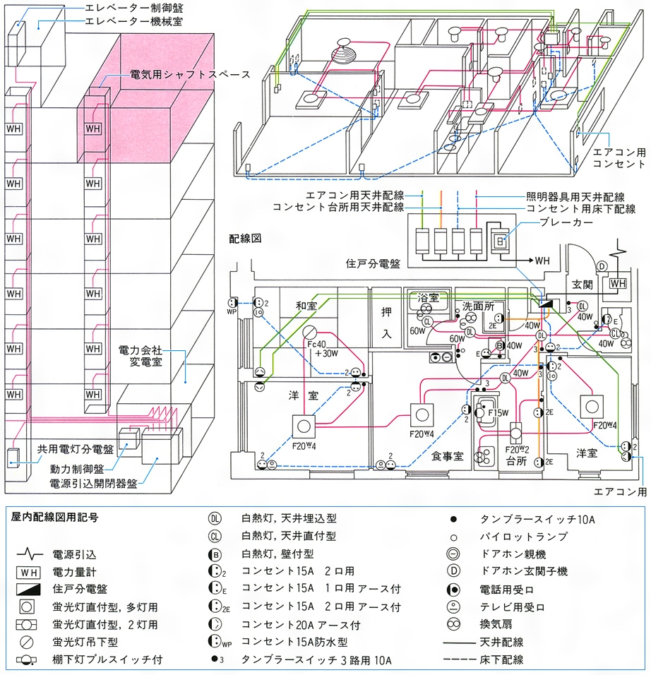 集合住宅の屋内配線例