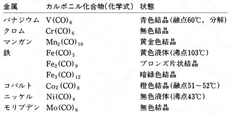 カルボニル化合物(カルボニルか...