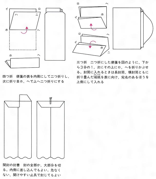 ハート 折り紙:手紙 三つ折り 方法-kotobank.jp