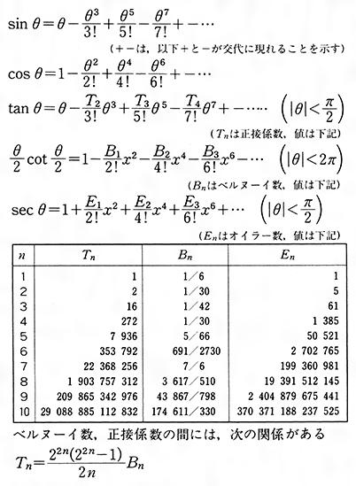 三角 関数 表