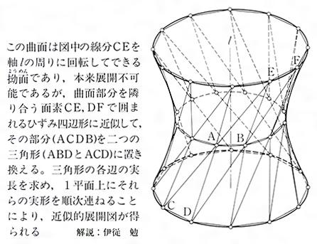 展開図(テンカイズ)とは - コトバンク