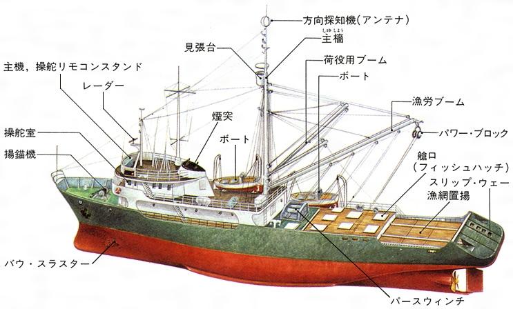 漁船(読み)ぎょせん(英語表記)fishing boat
