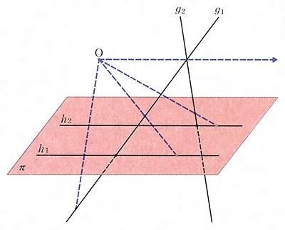 射影幾何学(読み)しゃえいきかがく(英語表記)projective geometry