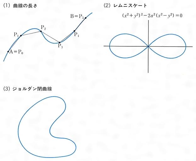曲線(きょくせん)とは - コトバ...