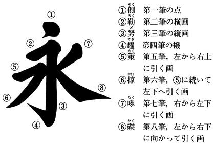 永字八法とは - コトバンク