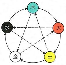 https://kotobank.jp/image/dictionary/nipponica/media/81306024014015.jpg