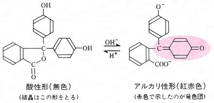 フェノールフタレイン(英語表記)phenolphthalein