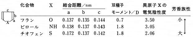 複素環式化合物(ふくそかんしき...