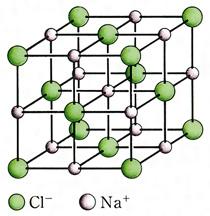 塩化ナトリウム型構造(えんかな...