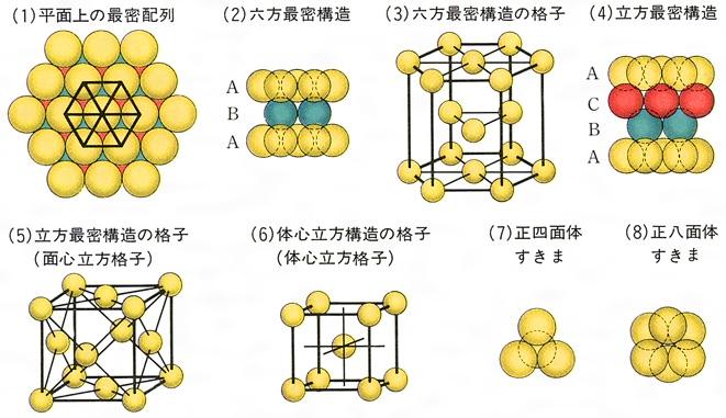 結晶(読み)けっしょう(英語表記)crystal