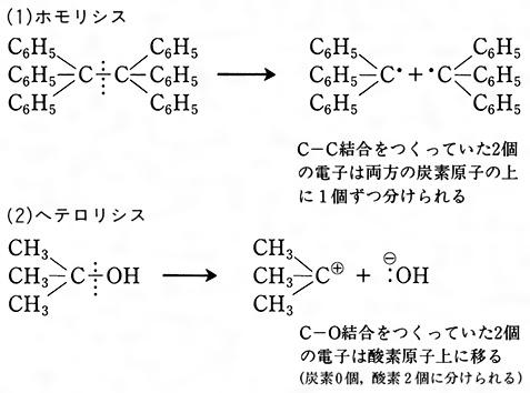 有機化学反応(ゆうきかがくはん...