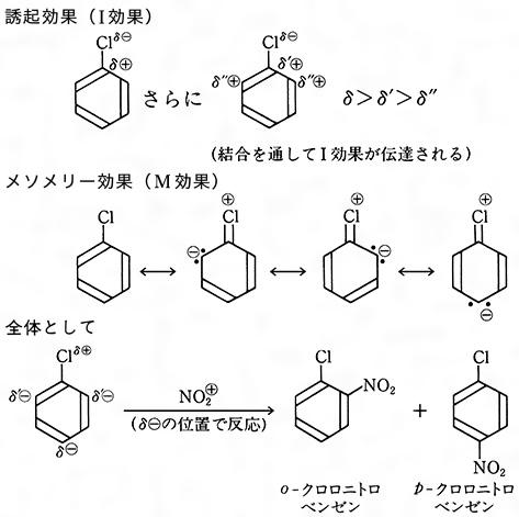 有機電子論(ゆうきでんしろん)と...