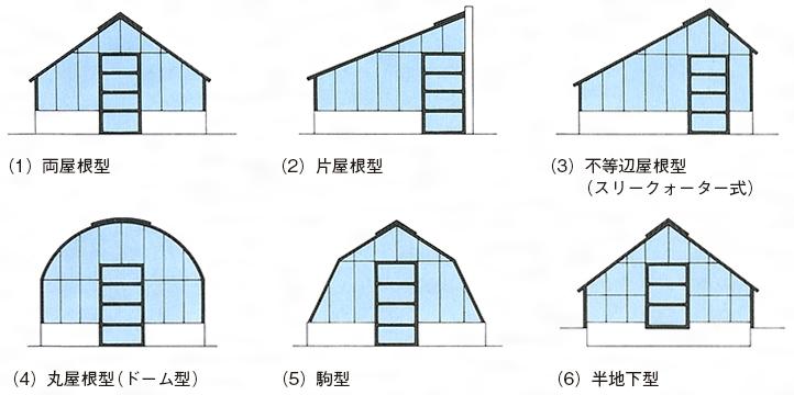 Images of スリークォータ型温室 - JapaneseClass.jp