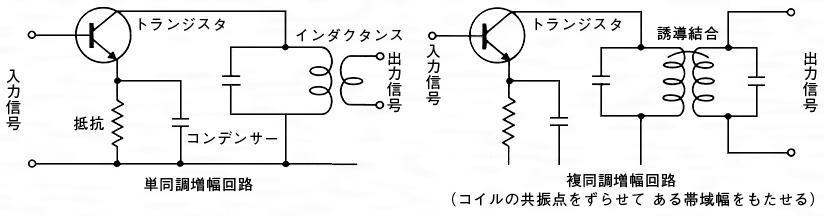 増幅回路とは - コトバンク